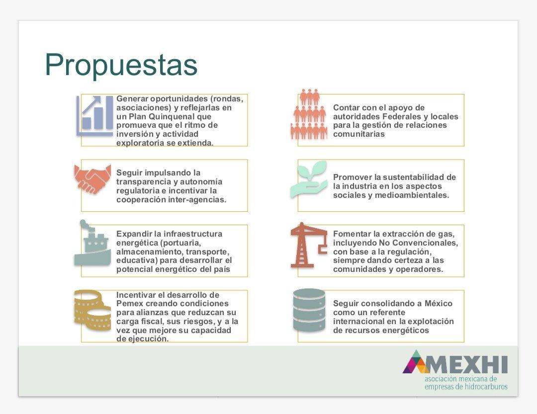 propuestas-amexhi