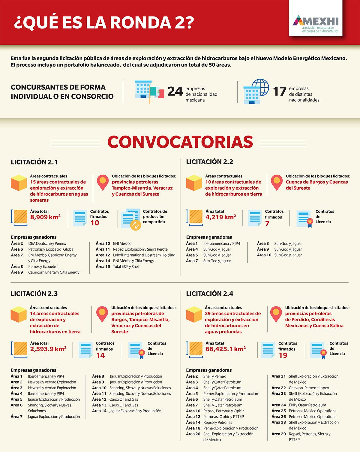 infografia-Ronda_2