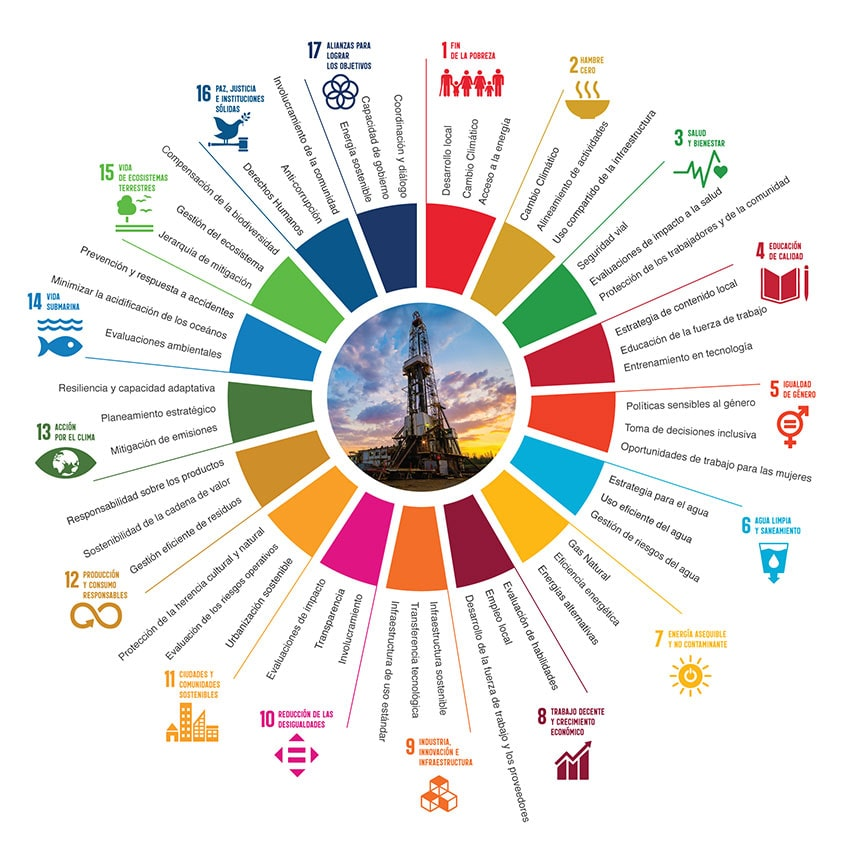 ODS-industria-hidrocarburos-min