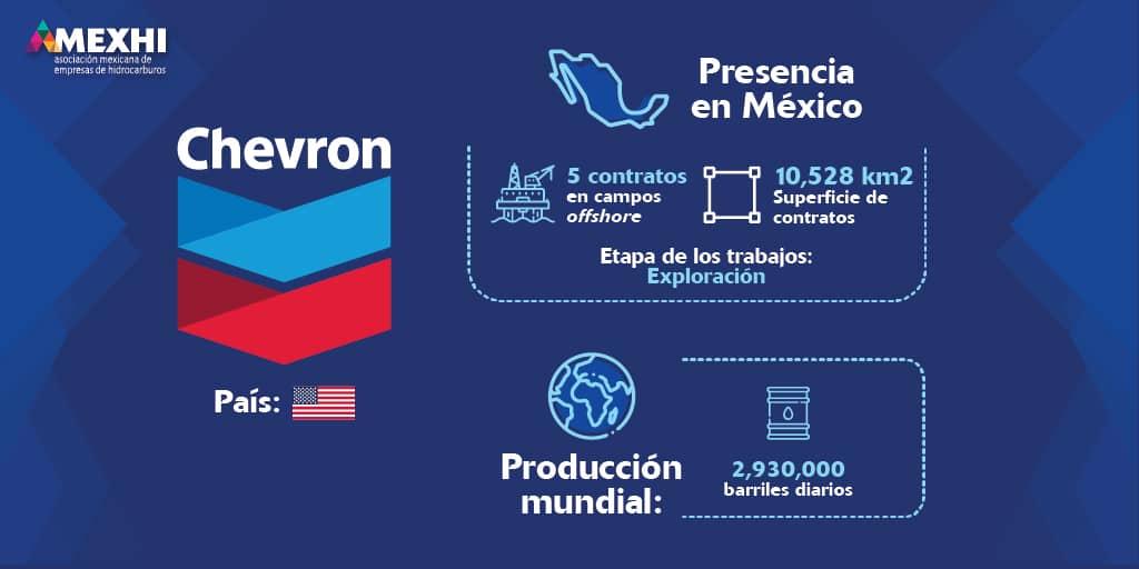Ficha_Informativa_CHEVRON