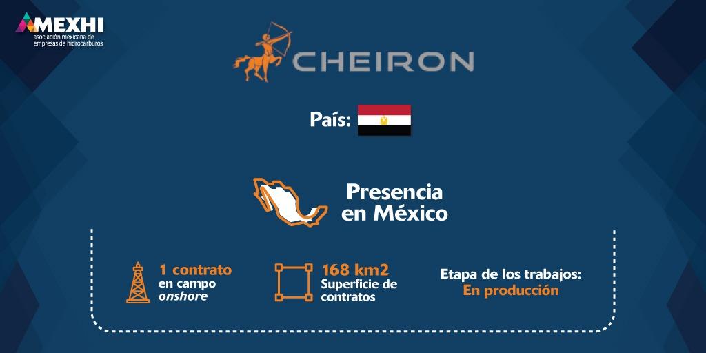Ficha_Informativa_Cheiron
