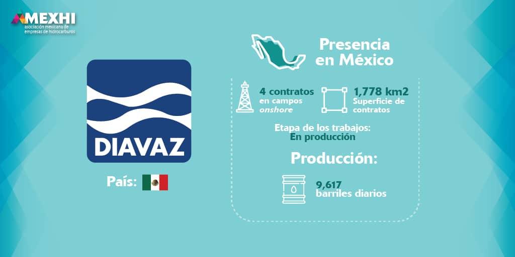 Ficha_Informativa_Diavaz