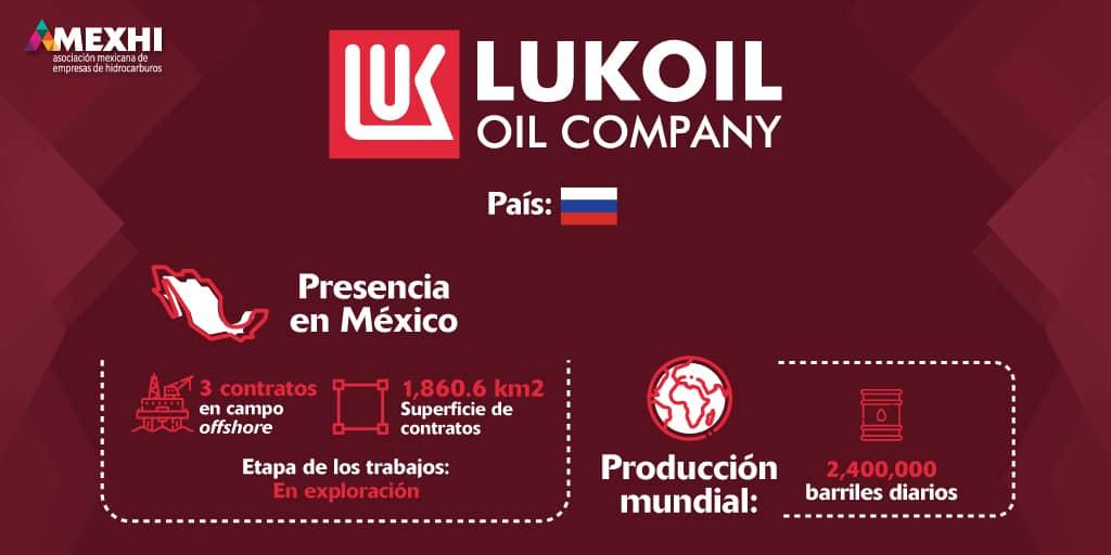 Ficha_Informativa_Lukoil