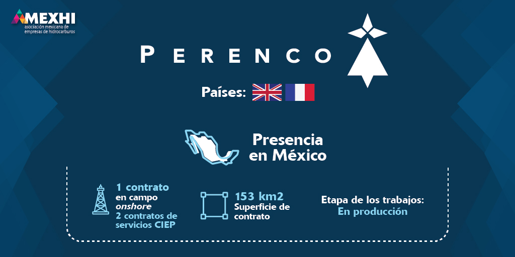Ficha_Informativa_Perenco
