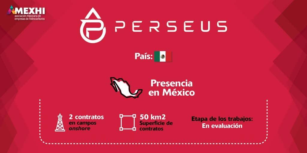 Ficha_Informativa_Perseus