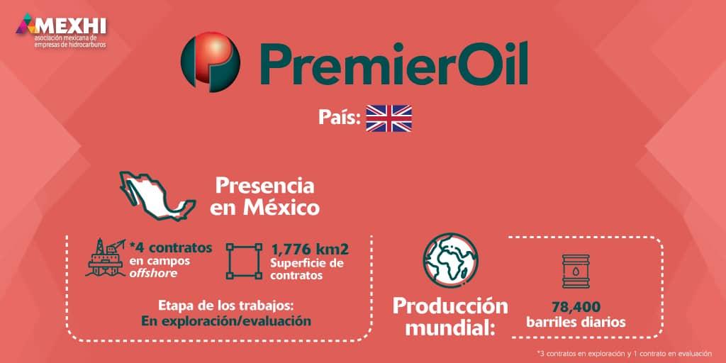 Ficha_Informativa_Premier