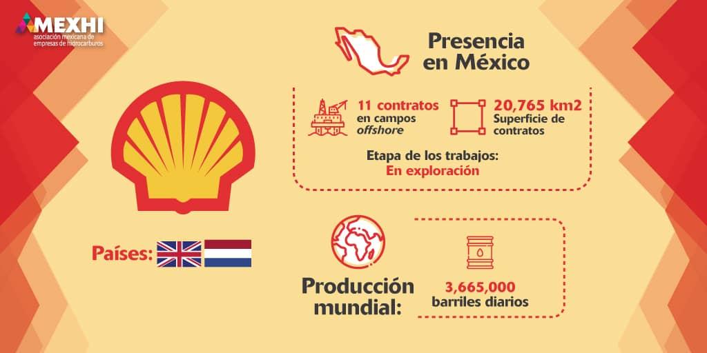 Ficha_Informativa_Shell