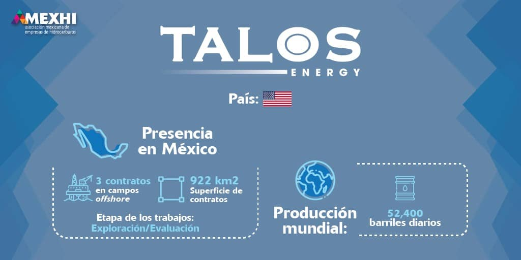 Ficha_Informativa_Talos