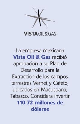 VistaOil